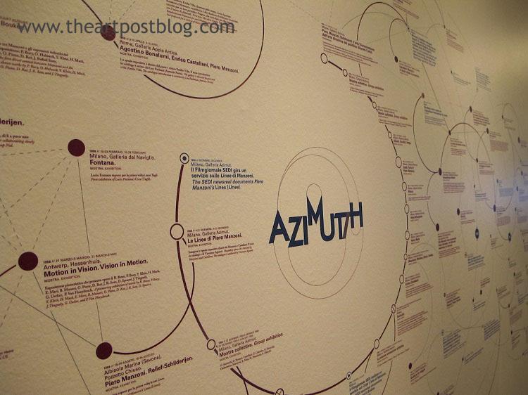 La galassia degli eventi e degli avvenimenti che incrociano Azimut/h